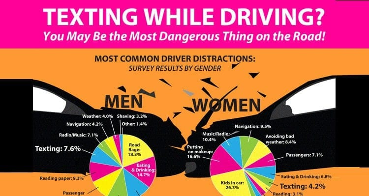 texting-and-driving-infographic