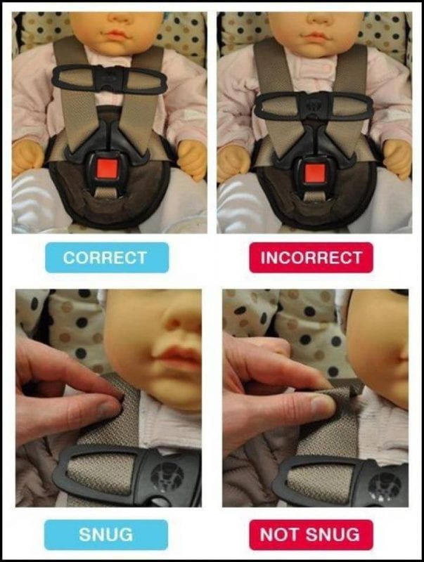 "Proper harnessing and the ""Pinch Test"": (photo credit: Britax Child Safety)"